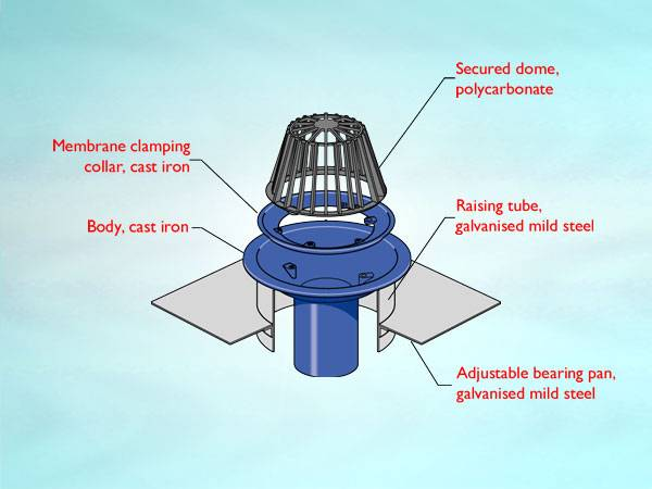 WC4 Series outlet for warm roof, non-loadbearing condition, spigot outlet, dome grating or overflow upstand