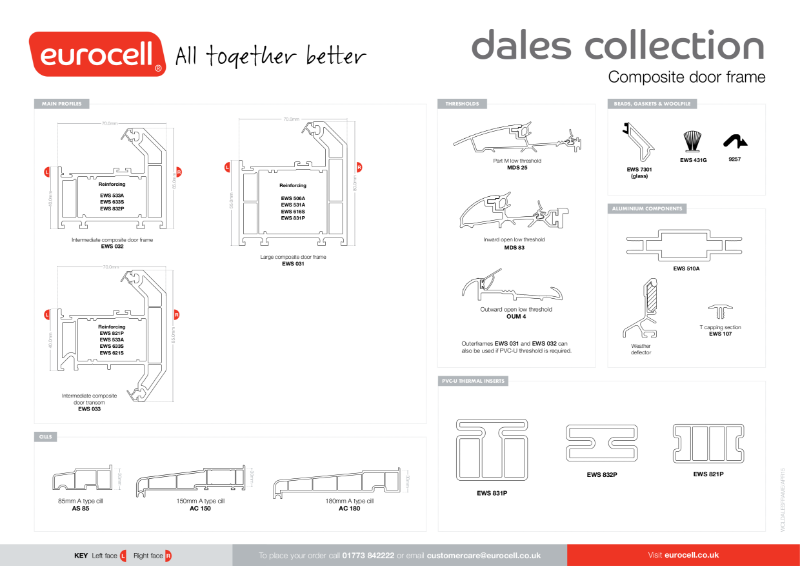 Dales Collection Composite Door Product Chart