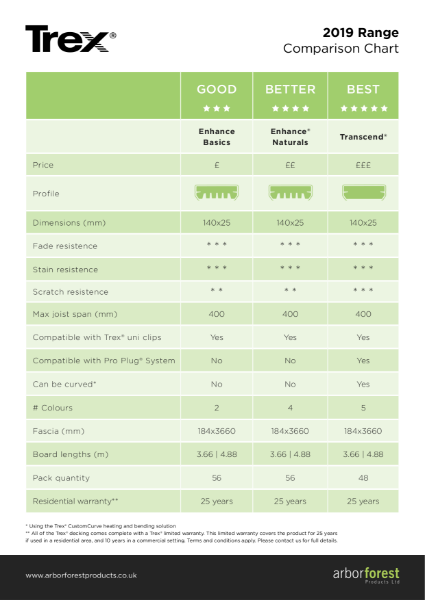 Product Selector Sheet