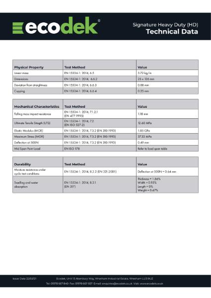 Ecodek Signature HD Solid Composite Decking Technical Data Sheet