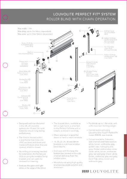 Perfect Fit System Technical Specification