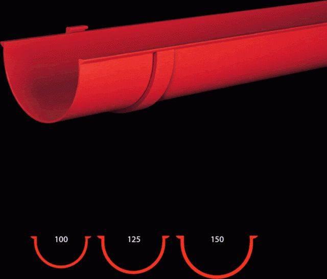 125 mm beaded deep flow gutter