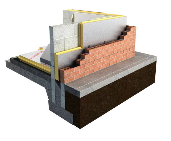 XtroLiner XO/CW(T&G) Partial Fill Cavity Wall Insulation