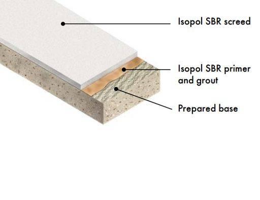 Isopol SBR Standard Duty