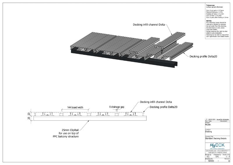 Standard Decking Details
