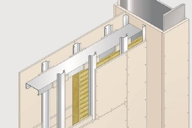 SUPALUX® - Fire Protection to Partitions and External Walls - Internal Partition