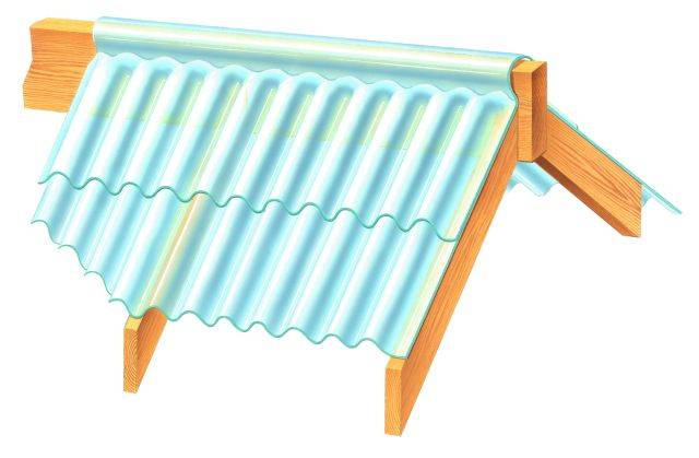 Type F Corrugated Ridge Flashing