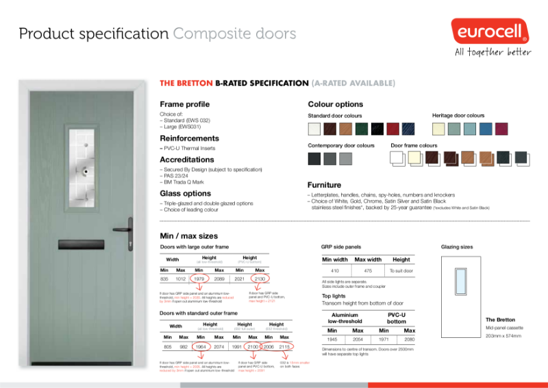 Composite Door Bretton Product Specification