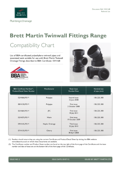 Twinwall Fittings Compatibility & Assembly