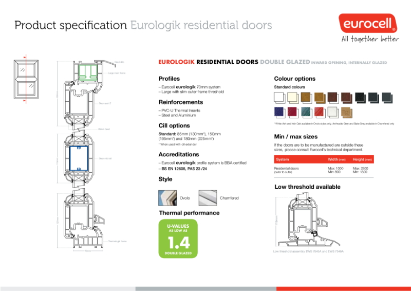 Eurologik Residential Door DG Slim Product Specification