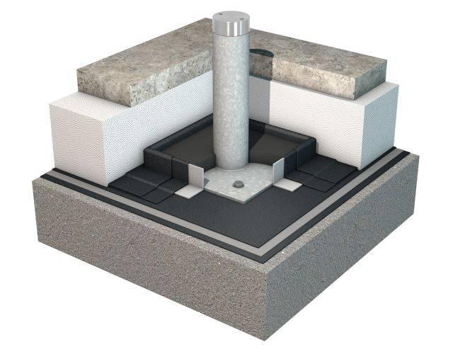 Rooftrak™ IFP-HM