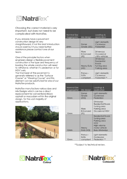 Coloured asphalt - NatraTex Specification Tables
