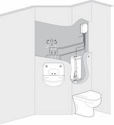 Ensuite Package 3 – Low Risk (Excluding Shower)