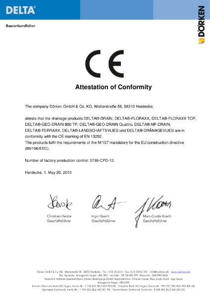 Delta Certificate of Conformity