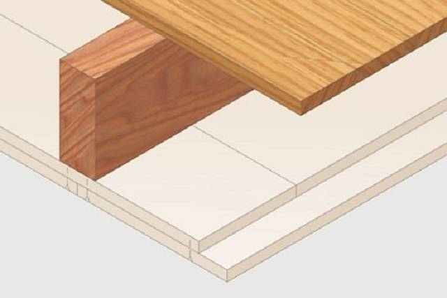 SUPALUX® Ceiling, Floors And Roofs