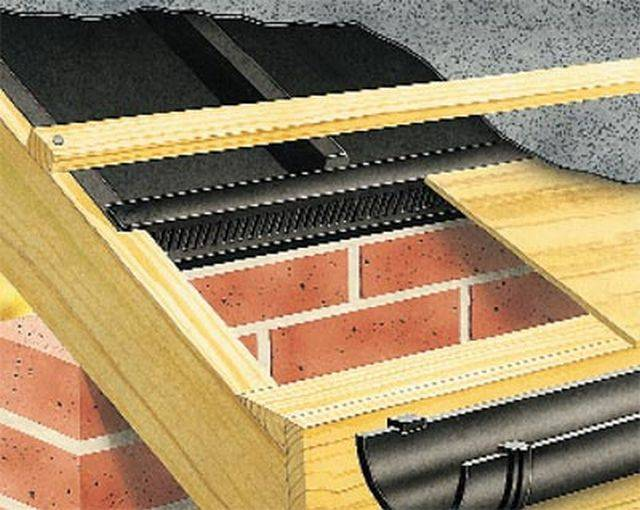 Roof Vent Mk3 Cottage Style