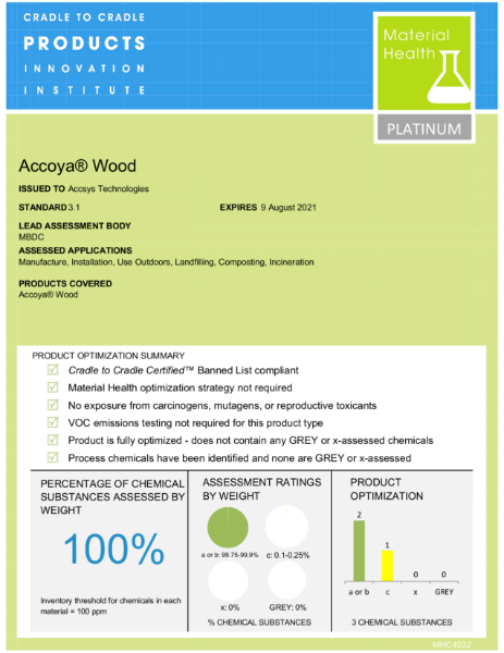 C2C Material Health Platinum Certificate