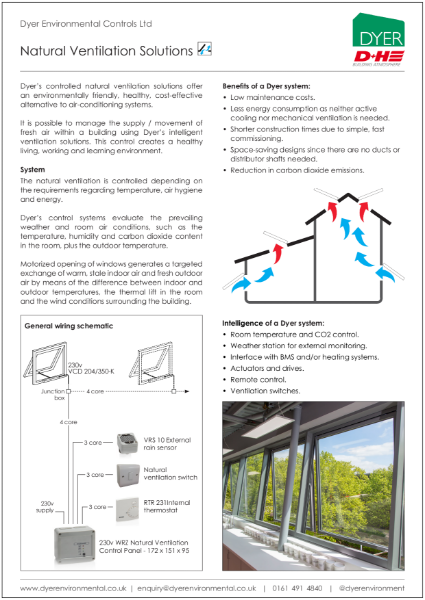 Natural Ventilation Systems & Solutions