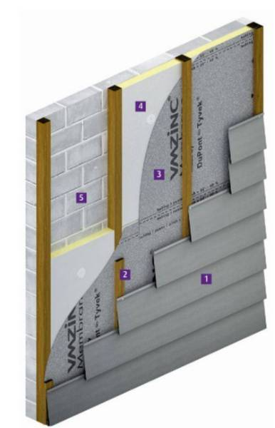 VMZINC Rainscreen Facades – Overlapping Panels