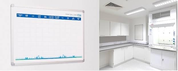 Sundeala OCS Whiteboard - Aluminium Framed with Magnetic Writing Surface
