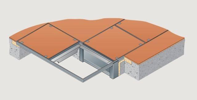 7500 Series (Aluminium) Duct Cover
