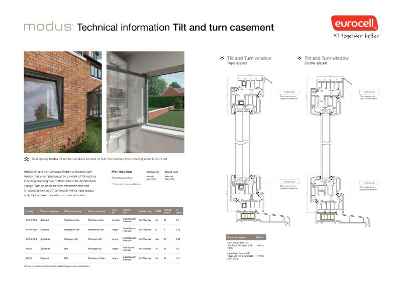 Modus Tilt and Turn Windows Technical Information