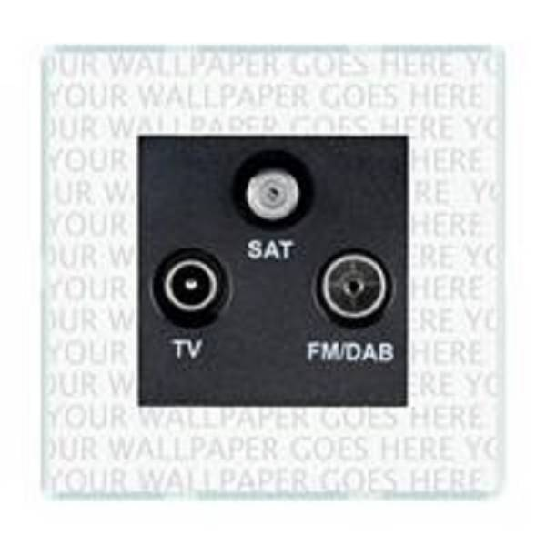 Television outlet plates