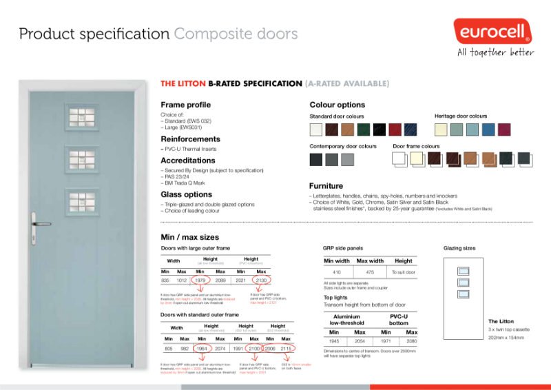 Composite Door Litton Product Specification