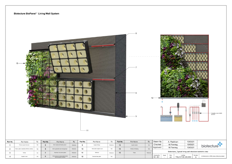 Biotecture Living Wall Standard Details Pack 2021