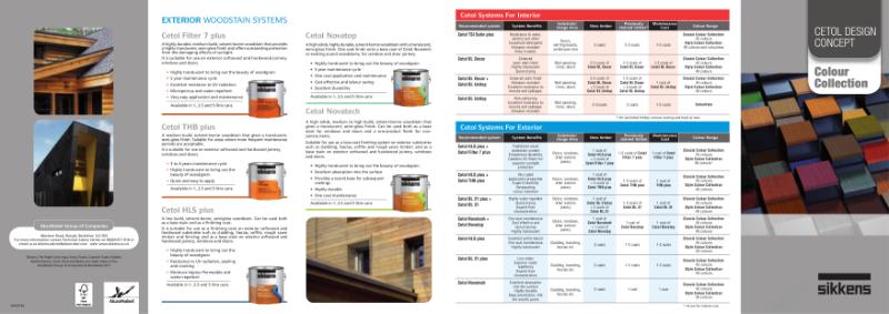 Cetol Colour Card