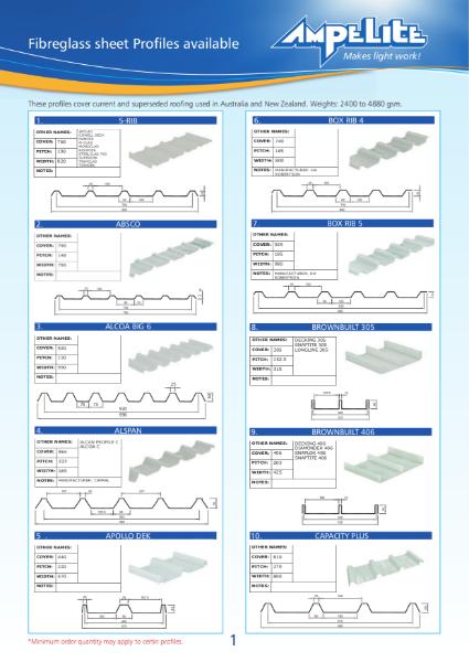 Fibreglass sheet profiles