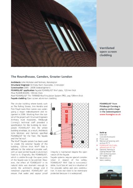 Ventilated Open Screen Cladding Façade - Case Study