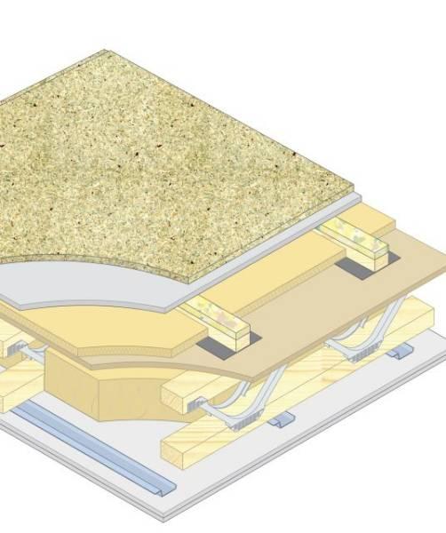 Monarfloor Acoustic Tri-Batten System
