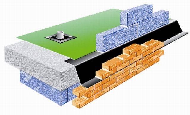 GRA methane barrier