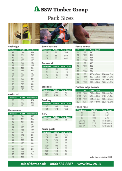 BSW Timber Pack Sizes
