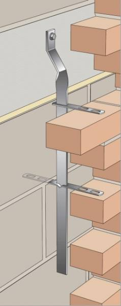 Sliding Anchor Stems and Ties