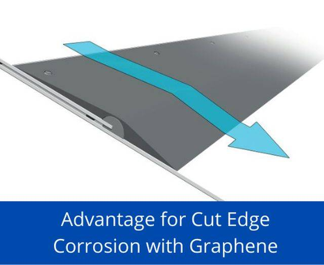 Advantage® for Cut Edge Corrosion with Graphene
