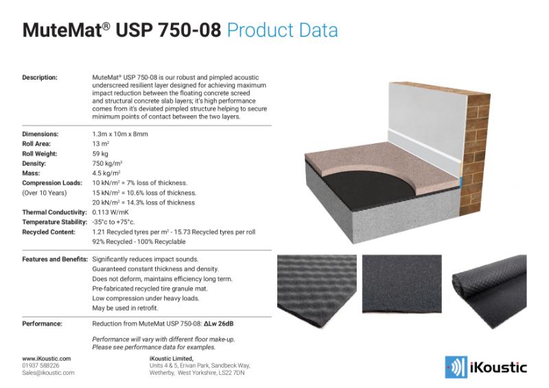 MuteMat USP 750-08 Product Data