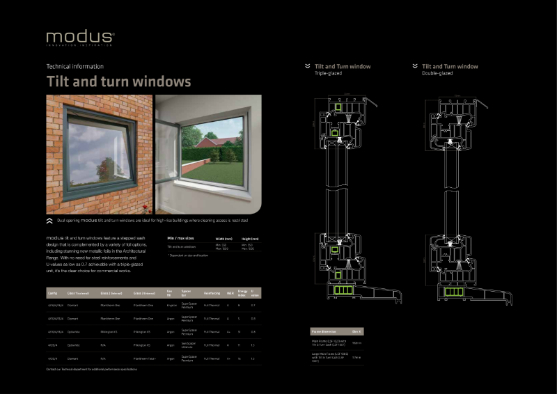Modus Tilt and Turn Windows Technical Information