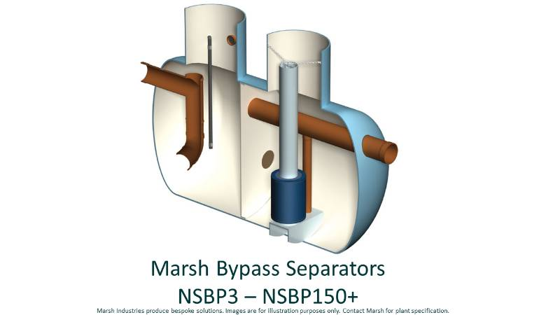 Marsh Hydroil™ Bypass Separator