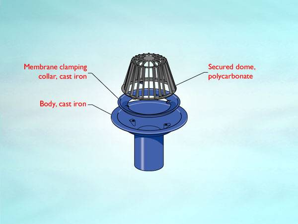 WB2 Series outlet for cold roof, spigot outlet, dome grating or overflow upstand
