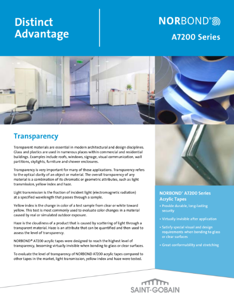 A7200 Transparency. A Distinct Advantage