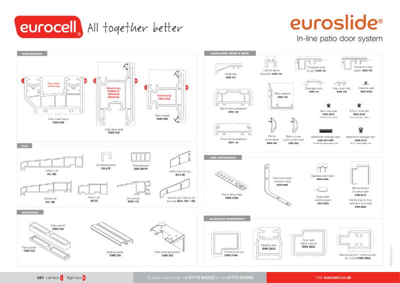 Euroslide Patio Door Product Sheet