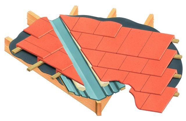 Type VG-T (tile)