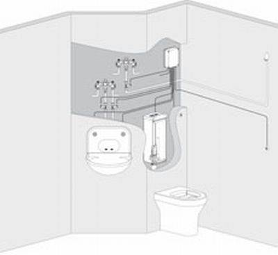 Ensuite Package 2 – High Risk (Including Shower)