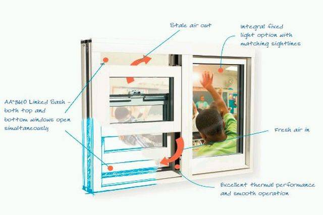 AA®3610 Aluminium Thermally Broken Vertical Sliding Window