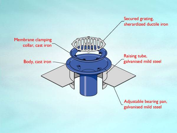 WC5 Series outlet for warm roof, non-loadbearing condition, spigot outlet, flat grating