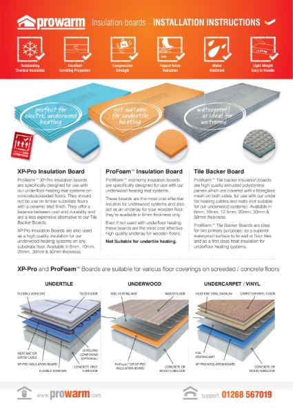 ProWarm Backer Pro Insulation Board