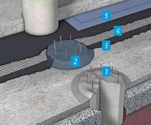 Pile Head Waterproofing System