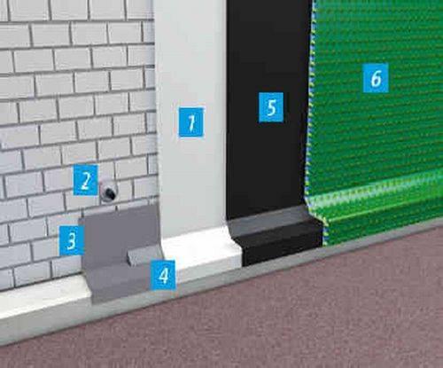 Koster Deuxan Bitumen Emulsion Based Waterproofing System
